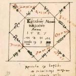 Horoskop für Eusebius Menius aus der Hand Philipp Melanchthons. FBG, Chart. A 384, Bl. 66r. (Foto: Sergej Tan